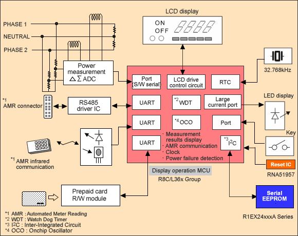 Electronic Energy Meter  U2013 Mohan U0026 39 S Electronics Blog