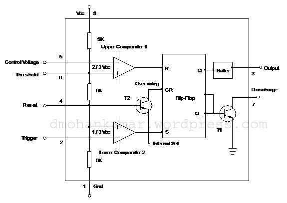 IC 555 Design Note – Mohan's electronics blog Ic Pin Diagram on voltage-controlled oscillator, wien bridge oscillator, 555 timer pin diagram, operational amplifier, crystal oscillator, phase-locked loop, electronic oscillator, operational amplifier applications, seven segment display pin diagram, ic 7805 pin diagram, phase-shift oscillator, relaxation oscillator,