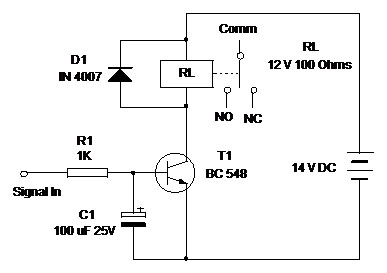 Single Pole Double Throw Switch Schematic Diagram besides Reed besides Relay additionally Schematic Diagram Basics in addition 171DIP 4. on reed relay wiring diagram