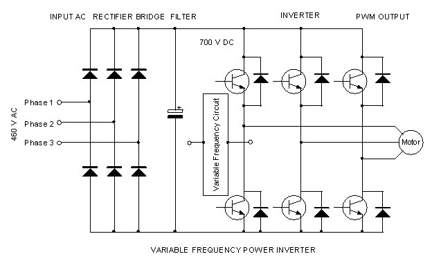 vfd circuit variable frequency drive electronics hobby variable frequency drive wiring diagram at soozxer.org