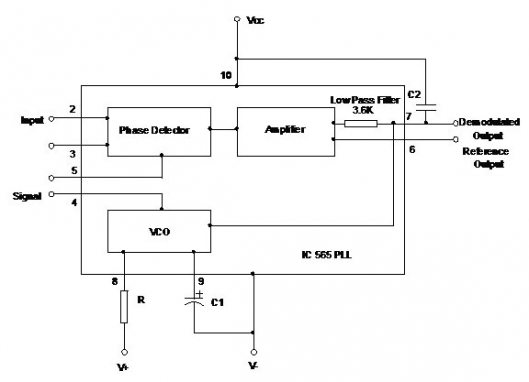 design your circuit. part v  pll tone decoder  electronics hobby, wiring diagram