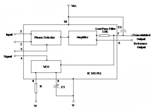 design your circuit part v pll tone decoder mohan s electronics rh dmohankumar wordpress com