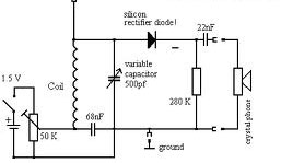DIODE-IN-RADIO