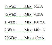 RESISTOR-wattage