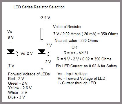 Led calculator for single leds.