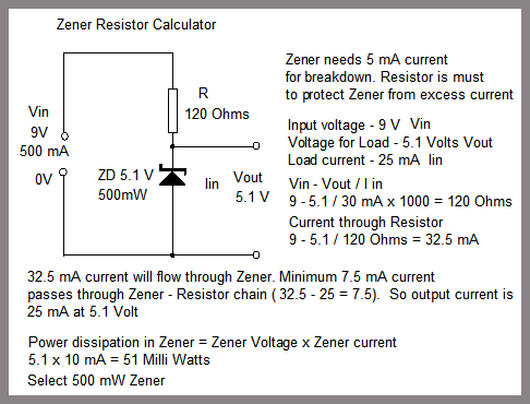 ZENER-RESISTOR-SELECTION