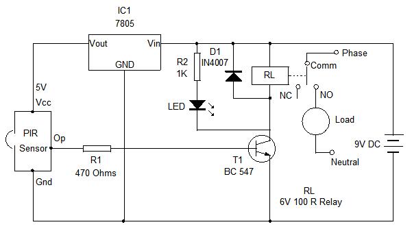 PIR-Alarm