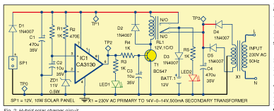 混合太阳能充电器