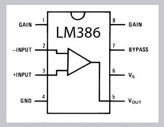 LM386-Pins