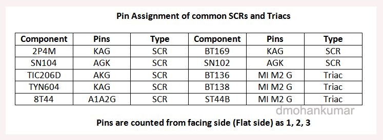 Pin-Assignment-of-SCR