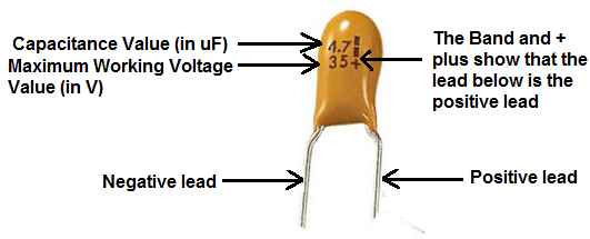 ponentinfo1 furthermore Reading Capacitor further What Kind Of Capacitor Is This How To Read It Value Code as well Capacitor Identification And Code Poster 11036577 further How To Test A Capacitor. on reading capacitor markings