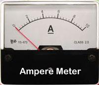 ANALOGUE-AMPERE-METER