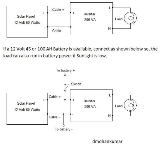 Solar-Inverter-connection