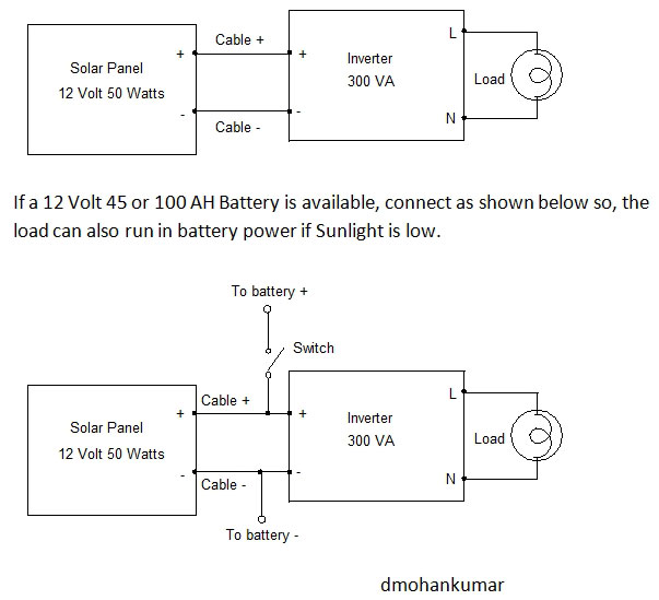 Solar-Inverter-connection