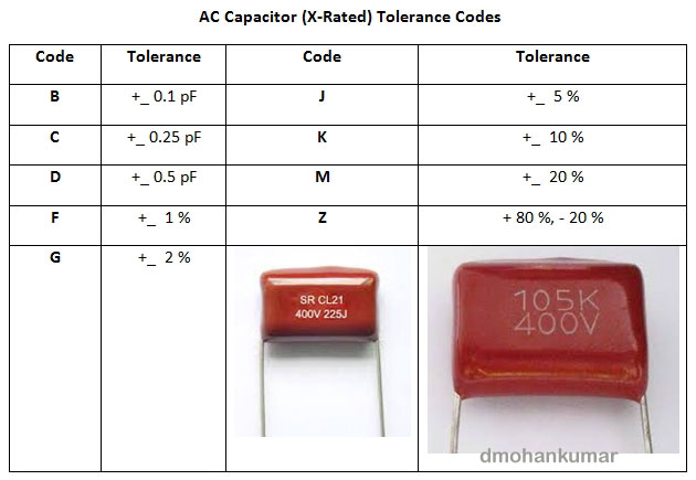 AC-CAPACITOR-TOLERANCE-CODE