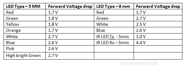 LED-VOLTAGE-DROP