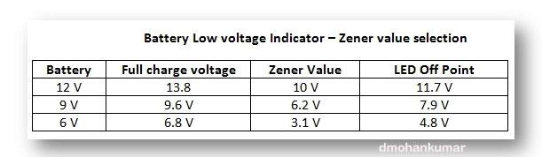 Low-battery-indicator--Zene