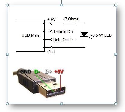 USB LIGHT 4