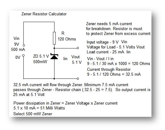 Zener resistor calculator