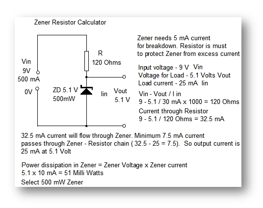 Zener resistor calculator