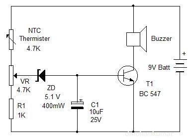fire temperature sensor temperature measuring devices
