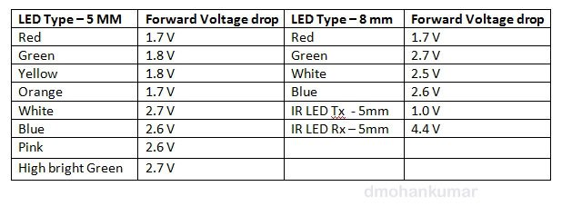 led-voltage-drop