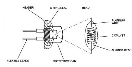 gas sensor element
