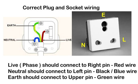 This How The Three Pin Plug And Socket Should Be Wired