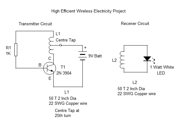 High Efficient Wireless Electricity Project