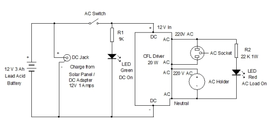 Portable Solar Generator Block Diagram