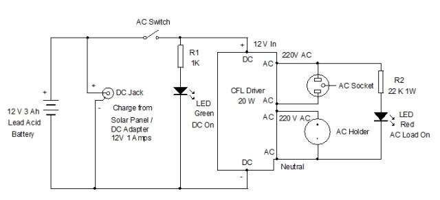 Portable Solar Generator Block Diagram