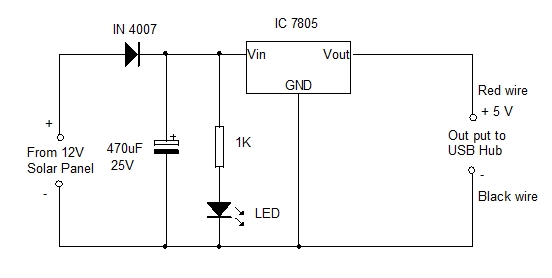 SOLAR POWER OUTLET CIRCUIT