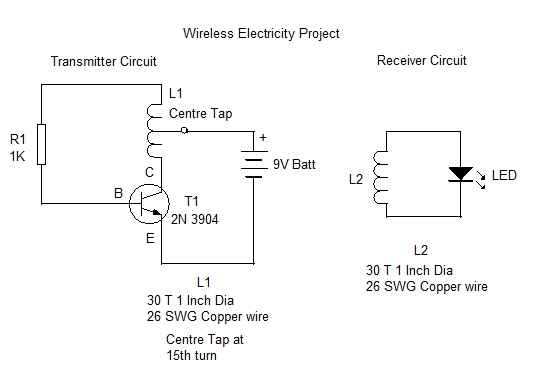 Wireless Electricity Circuit
