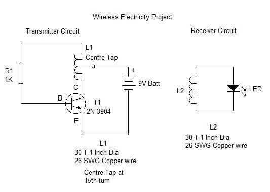 Wireless Electricity Circuit