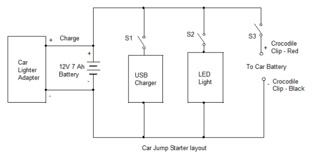 CAR JUMPER STARTER LAYOUT