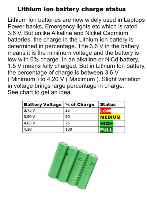 How to determine the voltage level in Lithium Ion battery